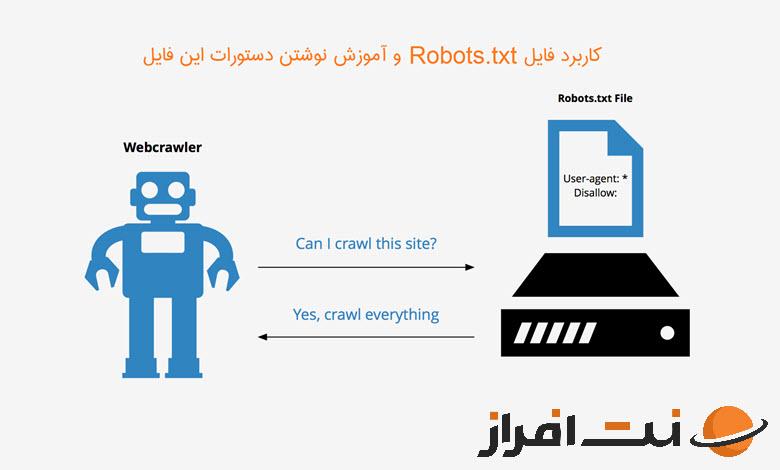 کاربرد فایل Robots.txt و آموزش نوشتن دستورات این فایل